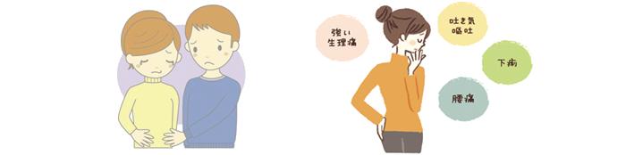 不妊症、生理不順の解説画像